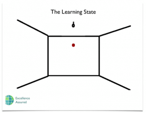 The Learning State