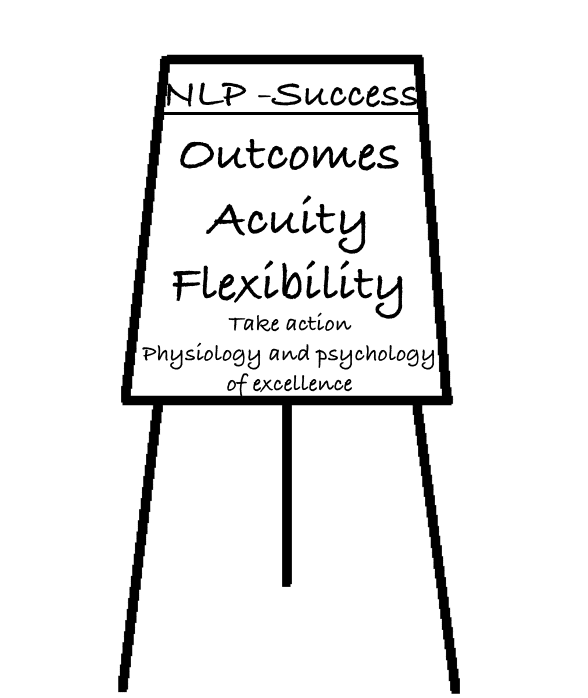 NLP - Five principles for success