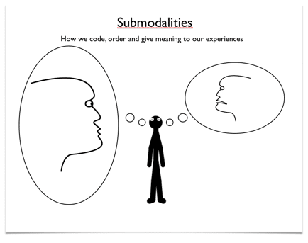 Submodalities