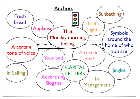 Example NLP Anchors