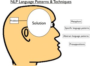NLP Language Training