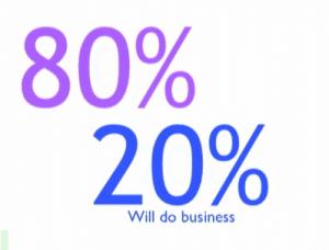 80:20 Rule in sales