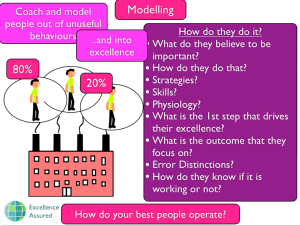 NLP Modelling