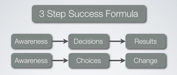 3 Step Success Formula
