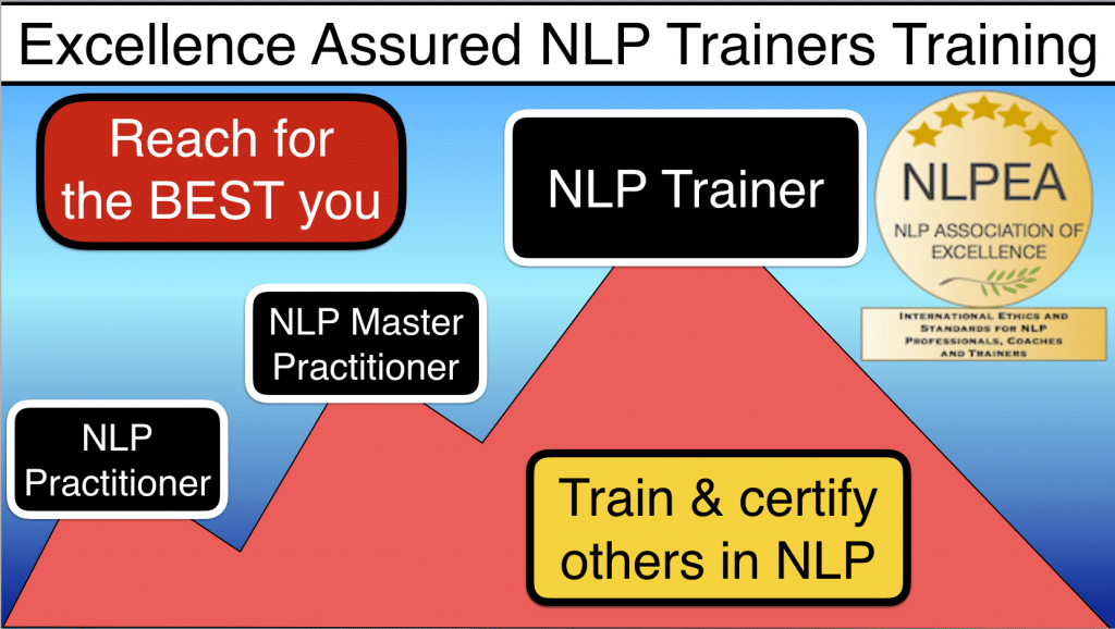 Nlp Trainers Training Nlp Trainer Certification Course 2018