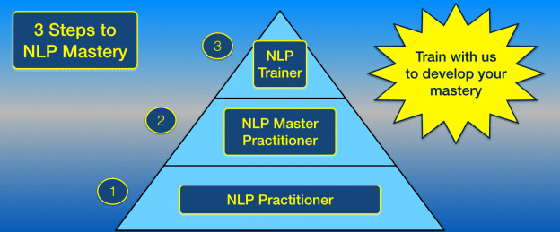 3 Steps in NLP Training