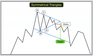 Symmetrical Triangles Alternative target