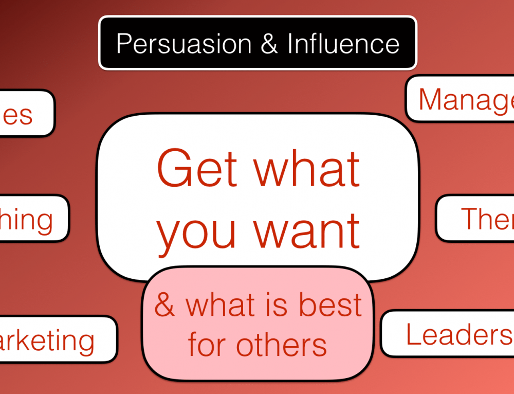 Developing persuasion & influencing skills – Secrets revealed