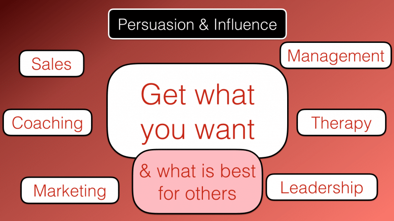 Persuasion & influencing