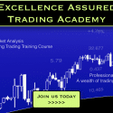 Excellence Assured Trading Academy