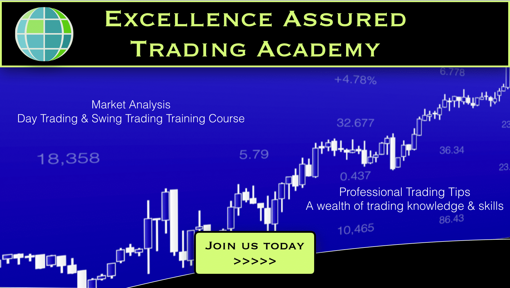 Online trading academy options course
