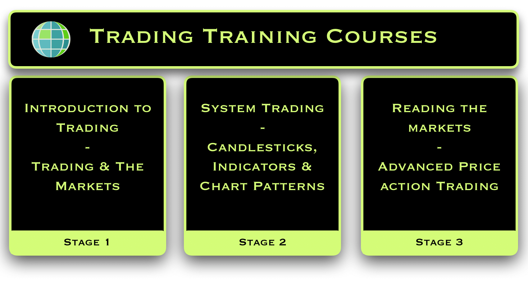 Trading as a business options video course