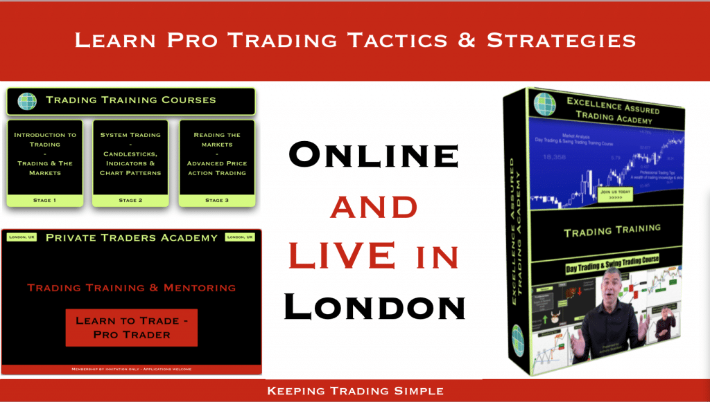 Trading training courses online and in London