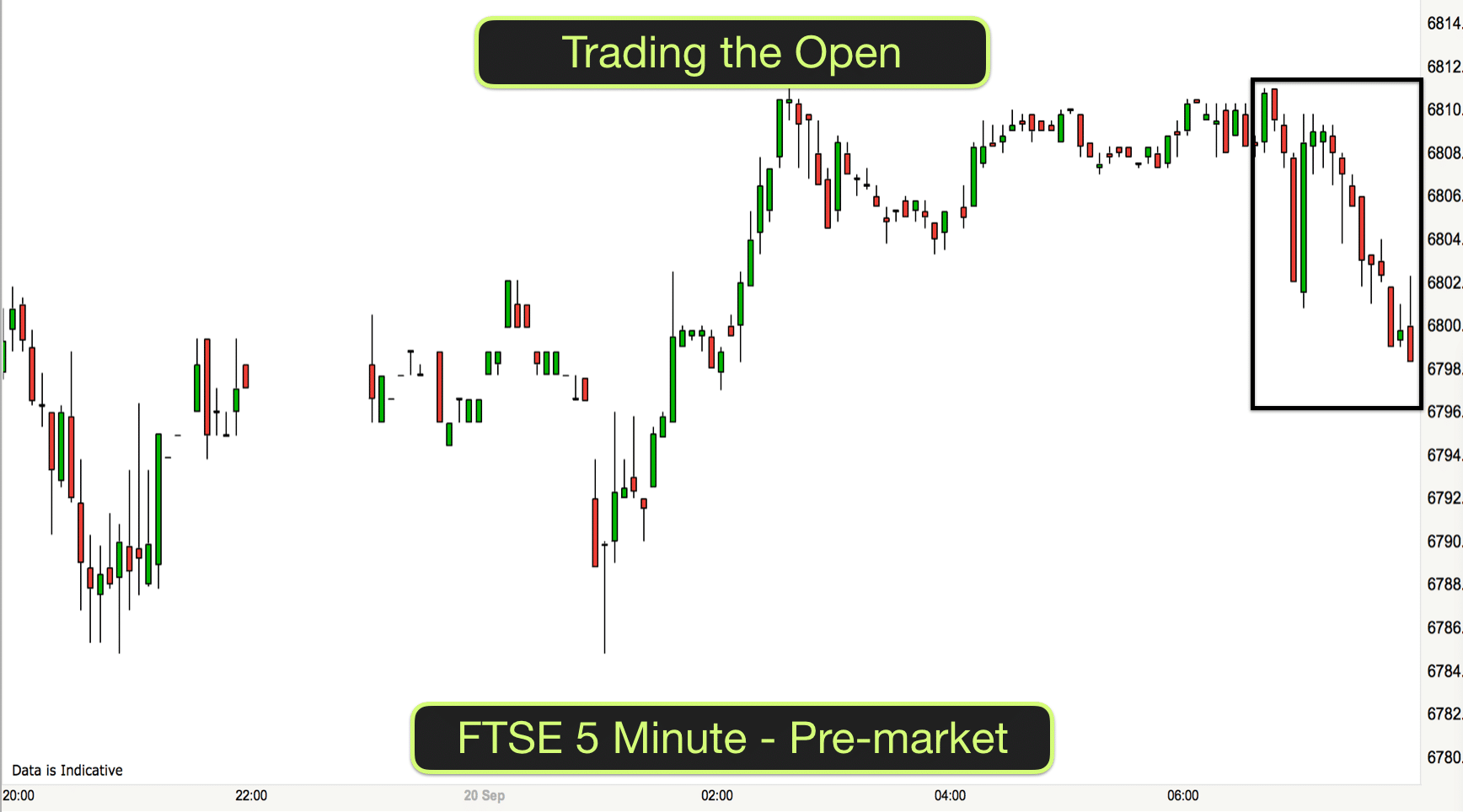Trading the Open FTSE 20th Sept 2016
