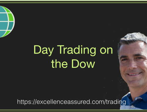 Day Trading on the Dow – Trading range & bear trend day