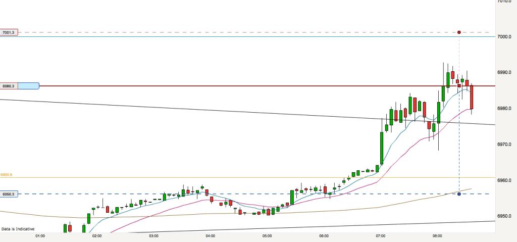 short-trade-1-1st-november-2016