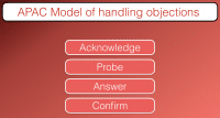 APAC Model of handling objections