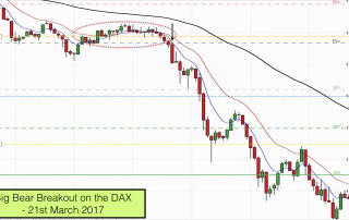 Big Bear breakout & trend on the DAX - 21st March 2017