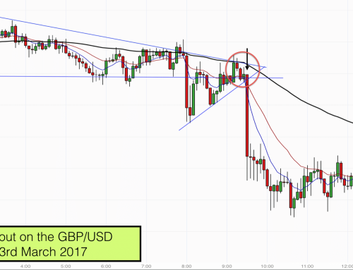Trade in reversals how to forex philippines