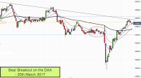 DAX Breakout 20th March 2017