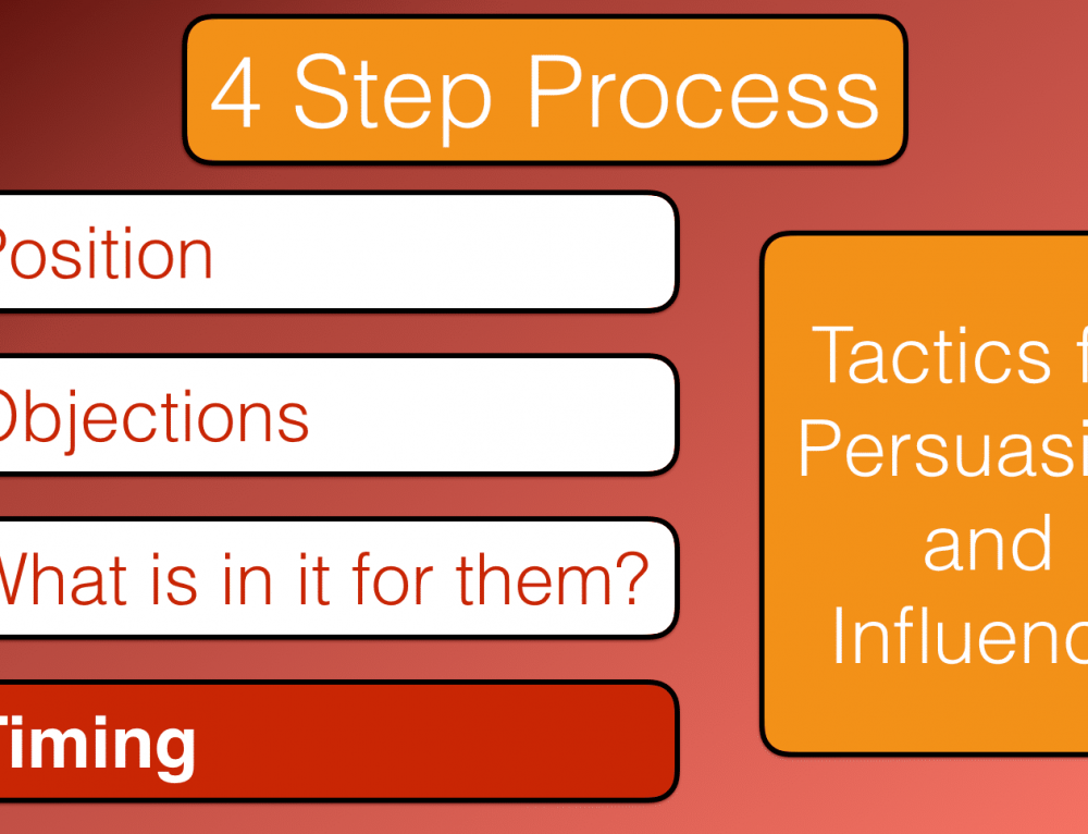 A process for persuasion and influence – Stage 4 – Timing