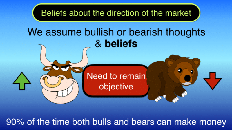 Beware of market manipulation of your beliefs