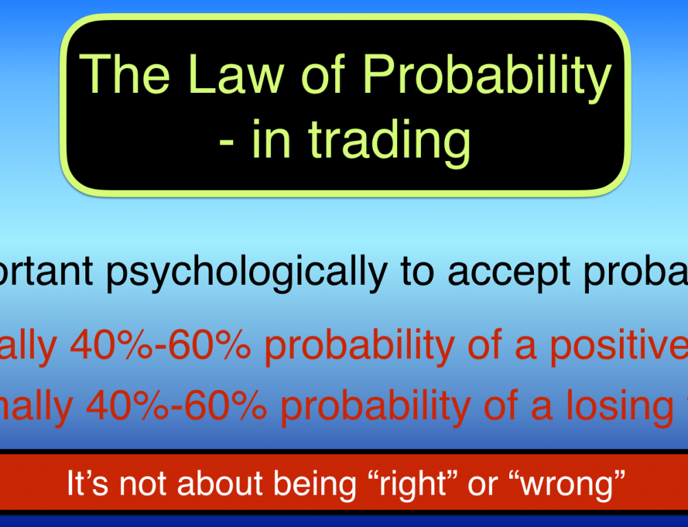 The law of probability in trading – Trading Secrets