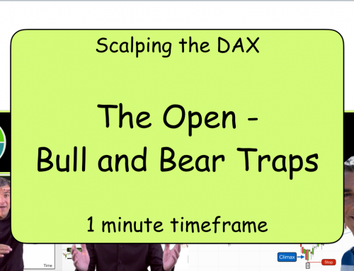 Scalping the open on the DAX – trading bull and bear traps