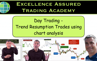 Day trading chart analysis - Trend continuation trading