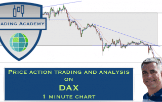 Day trading Dax 1 minute chart