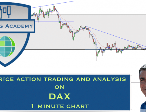 Chart patterns and trading analysis on the DAX 1 minute chart | 13th November 2017