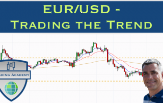 EURUSD Trading the trend