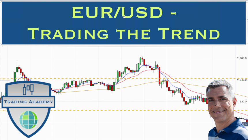 EURUSD Trading the trend