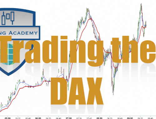 Trading the open on the DAX | How to day trade the DAX open | 1 minute chart