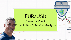 Best way to trade the EURUSD forex market