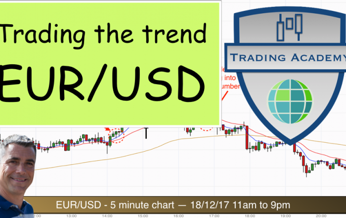 Trading the trend EURUSD
