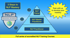 Full series of accredited NLP Training Courses