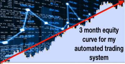 3 month equity curve - automatic trading system - feel the freedom