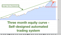 Automated Trading System on the DAX- 3 Month Equity Curve