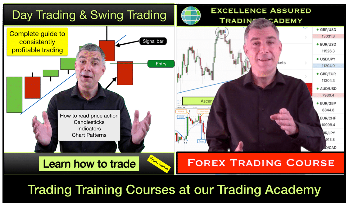 Forex and Day Trading Training Courses at our Trading Academy