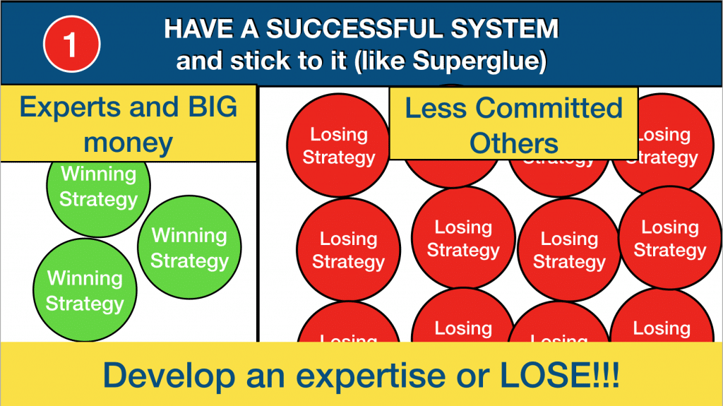 1) Have a successful Trading System and stick to it