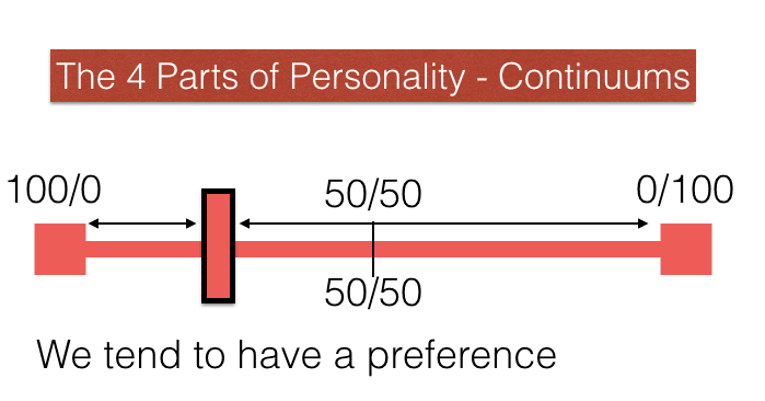 The 4 Parts of Personality - Continuums