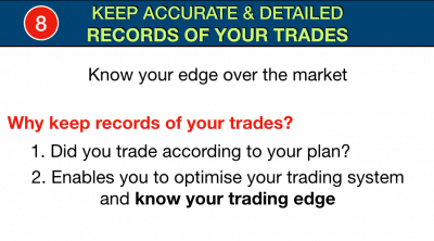 Successful Trader Part 8 - keeping trading records