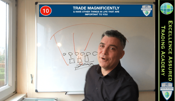 Trade magnificently with the bigger picture in mind