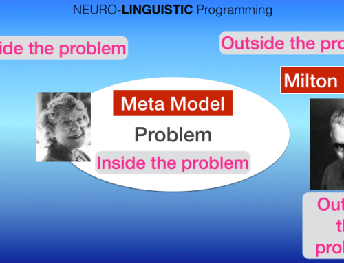 Linguistics in NLP – Neuro-linguistics