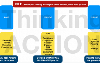 NLP - Master your thinking, master your communication, future-proof your life