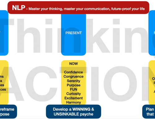 NLP – Master your thinking, master your communication, future-proof your life